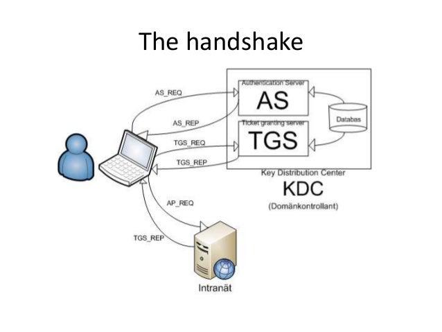 Golden Ticket  Pass The Ticket Mi Tm Kerberos Attacks Explained