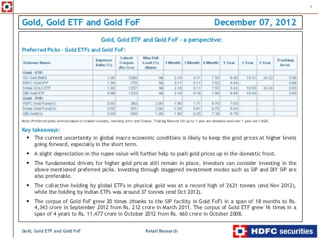 Gold, Gold ETF and gold FoF -  a perspective!