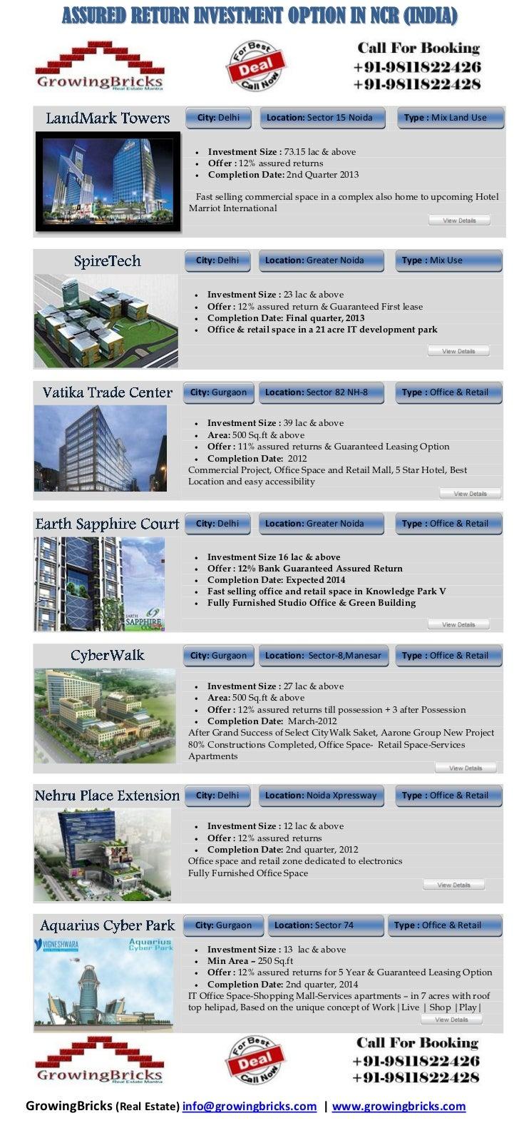 ASSURED RETURN INVESTMENT OPTION IN NCR (INDIA)                             City: Delhi      Location: Sector 15 Noida    ...