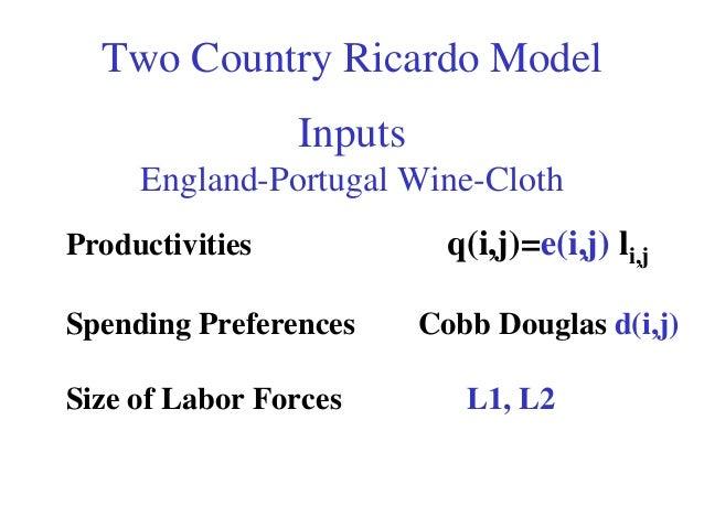 Two Country Ricardo Model                 Inputs     England-Portugal Wine-ClothProductivities              q(i,j)=e(i,j) ...