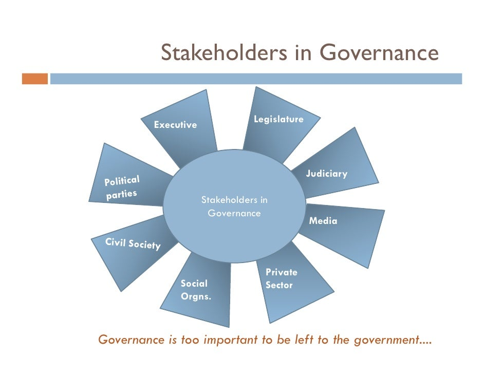Good Governance : Origin, concepts and components