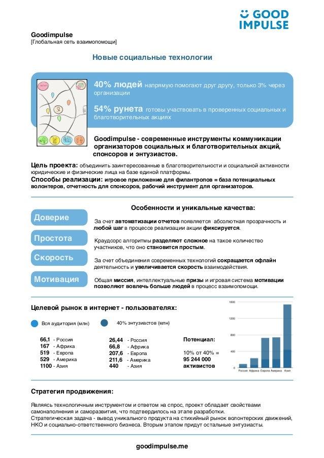 Goodimpulse [Глобальная сеть взаимопомощи]  Новые социальные технологии Goodimpulse - современные инструменты коммуникации...