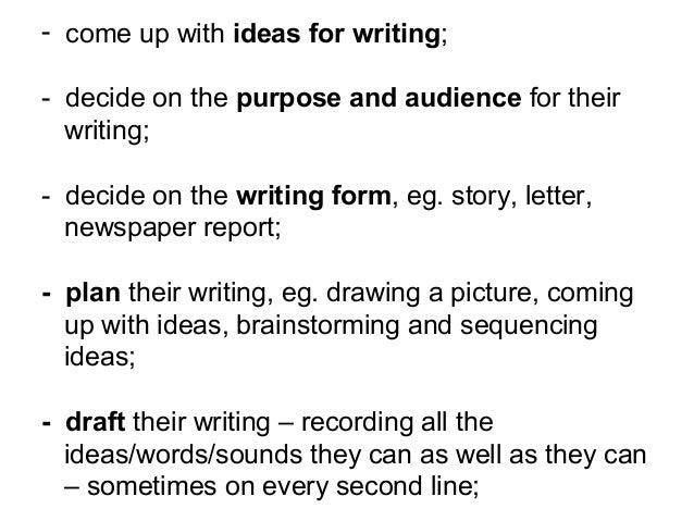 Hvad er vigtigt i et essay checker