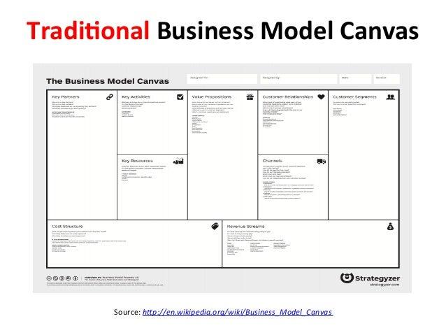 Standardchartered business model xlsx file