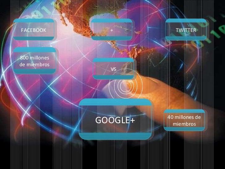 FACEBOOK + TWITTER = GOOGLE+ 800 millones de miembros VS 40 millones de miembros