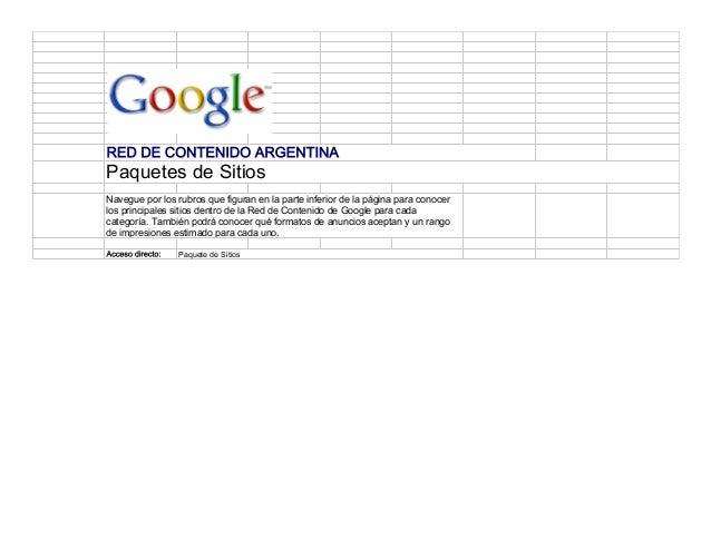 Google AdWords Categories Sites Argentina
