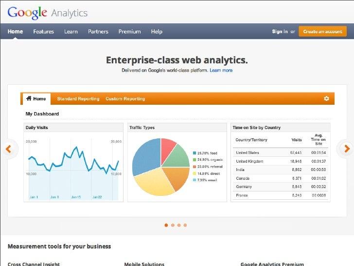 Google analytics - Joomladagen2012