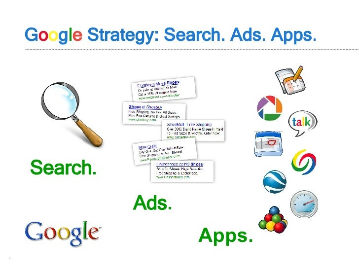 G o o g l e  Strategy : Search. Ads. Apps. Search. Ads. Apps.