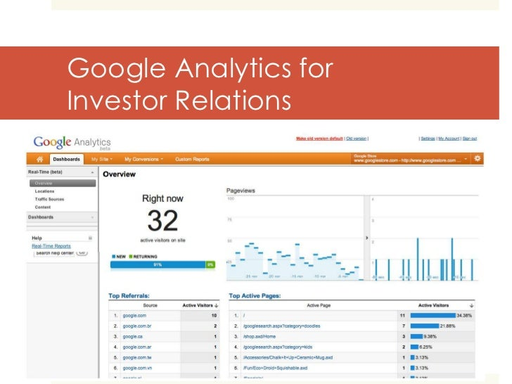 Google Analytics forInvestor Relations