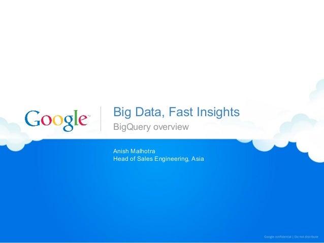 Big Data, Fast InsightsBigQuery overviewAnish MalhotraHead of Sales Engineering, Asia