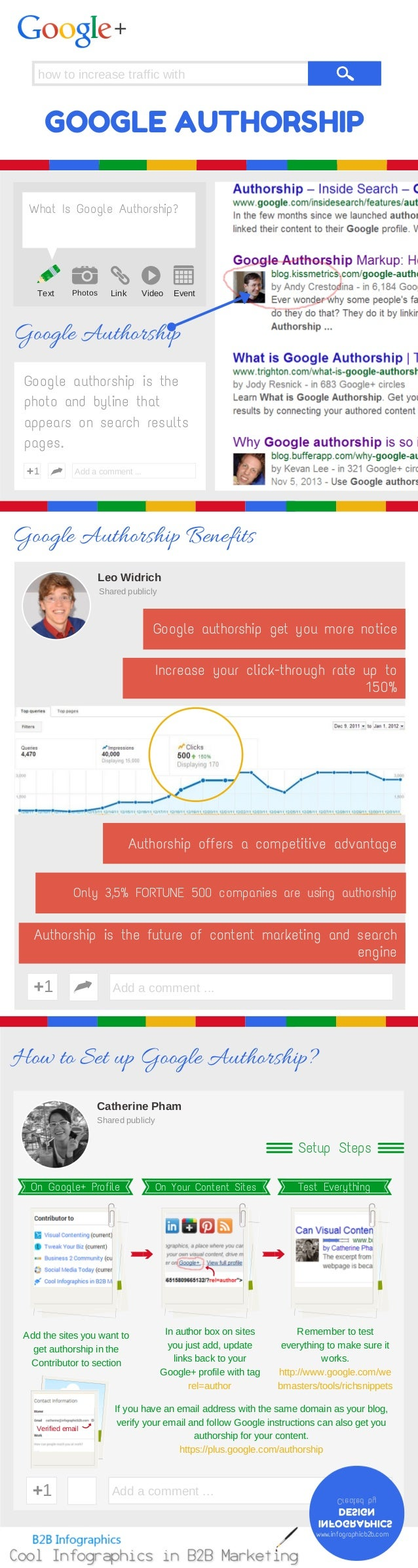 how to increase traffic with GOOGLE AUTHORSHIP What Is Google Authorship? Text Photos Link Video Event Google authorship i...