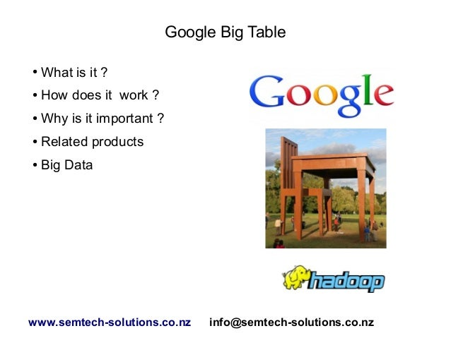 Google Big Table ●  What is it ?  ●  How does it work ?  ●  Why is it important ?  ●  Related products  ●  Big Data  www.s...