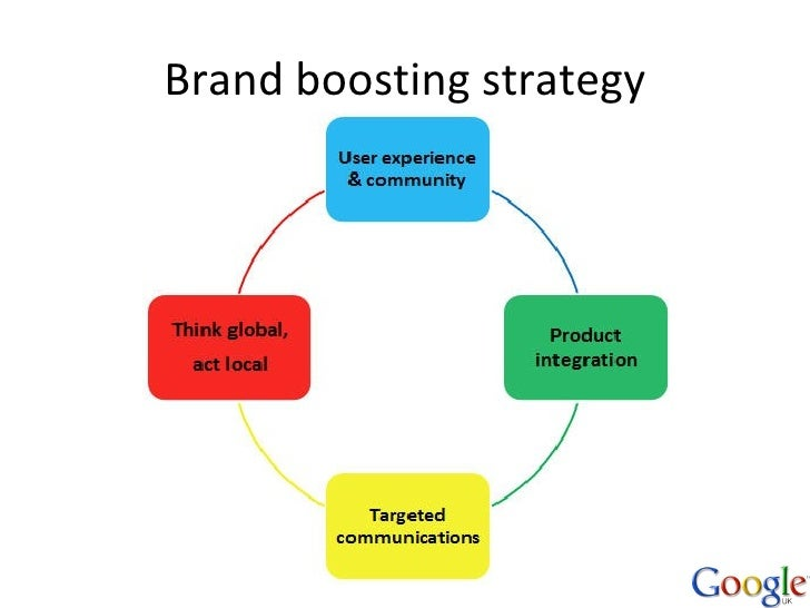google branding strategy A year since google announced it was why google's parent company gets a b for brand as an early verdict on alphabet in brand strategy.