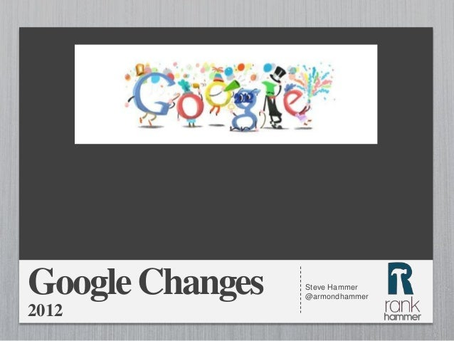 Google AdWords Changes 2012