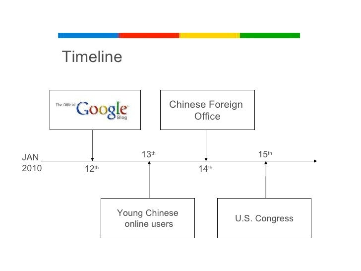 China google essays