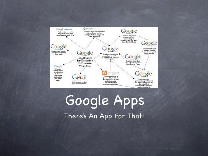 Google Apps There's An App For That!