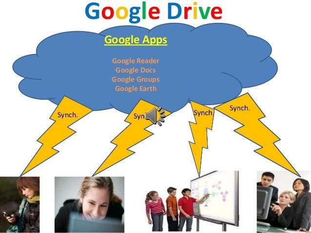 google apps pdf reader drive