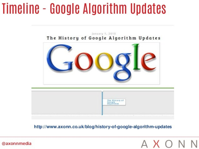 Google Algorithm Timeline Timeline Google Algorithm