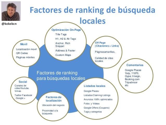 Factores de ranking de búsqueda locales