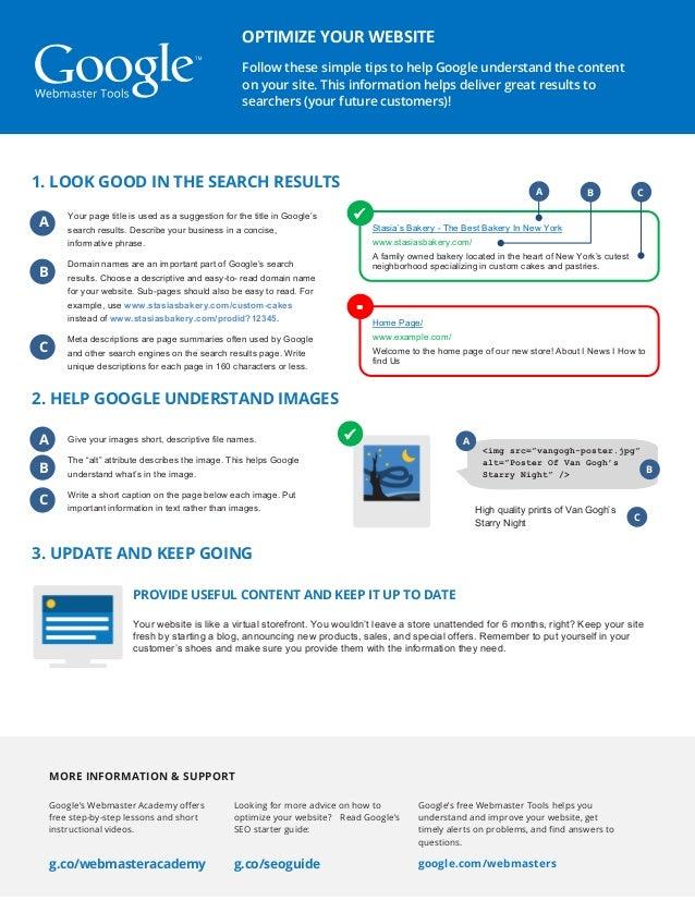 Google 1 Page SEO Guide
