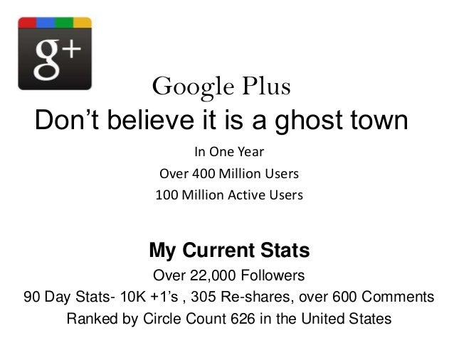 Google Plus Don't believe it is a ghost town                        In One Year                   Over 400 Million Users  ...