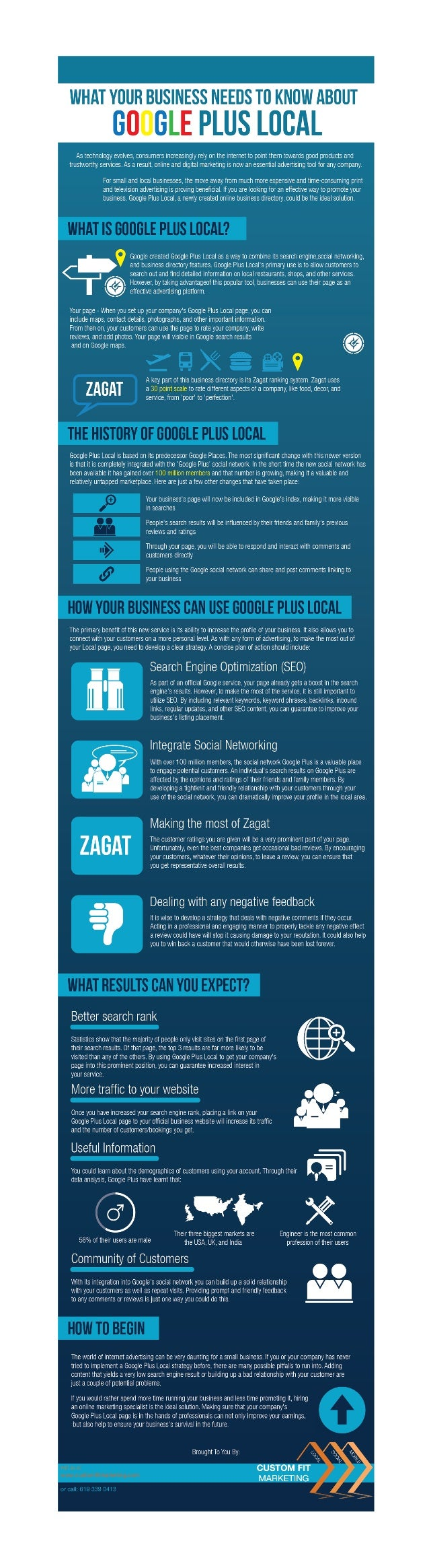 What Your Business Needs to Know About Google+ Local