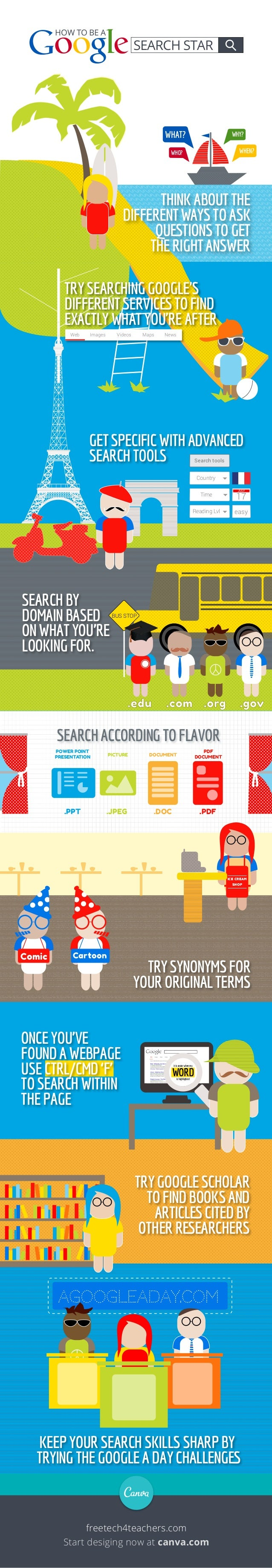 How to be a Google Search Star