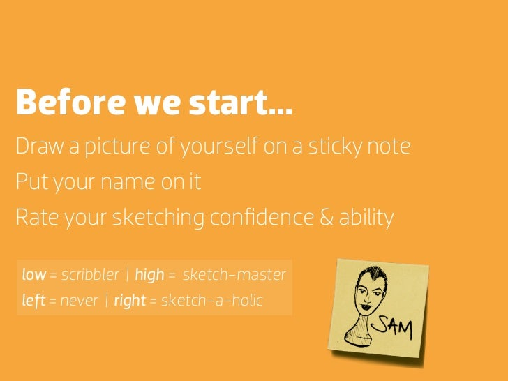 Before we start...Draw a picture of yourself on a sticky notePut your name on itRate your sketching confidence & abilitylow...