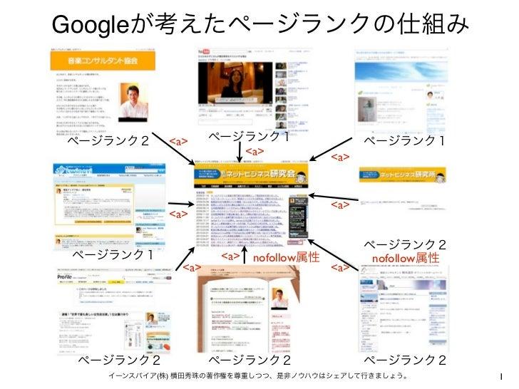 Google+がsnsでなくseo対策で注目すべきnofollow属性