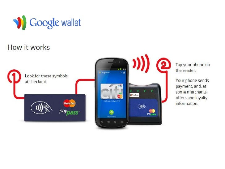Cправка - Google Payments