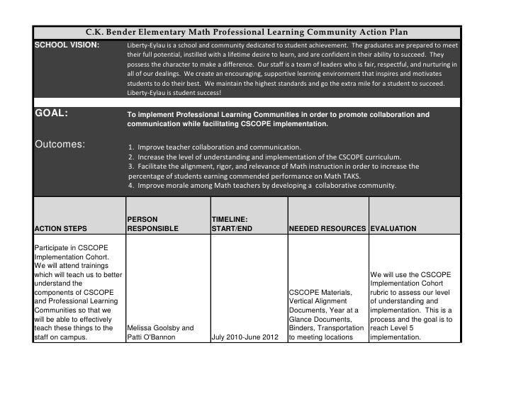 C.K. Bender Elementary Math Professional Learning Community Action Plan SCHOOL VISION:              Liberty-Eylau is a sch...
