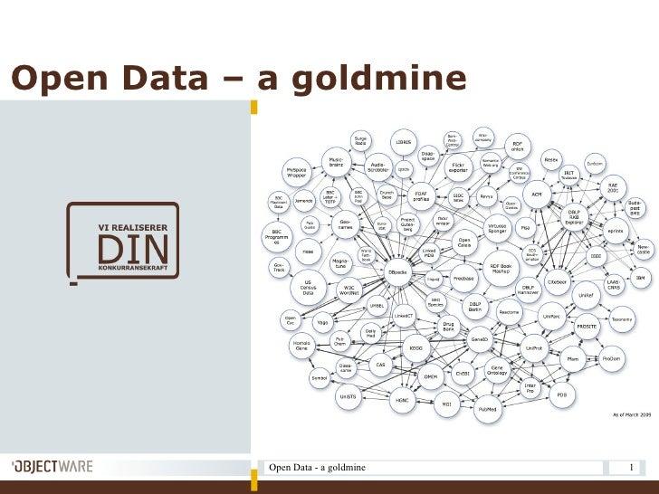 Svein Magnus Sørensen: Hva med åpne data?