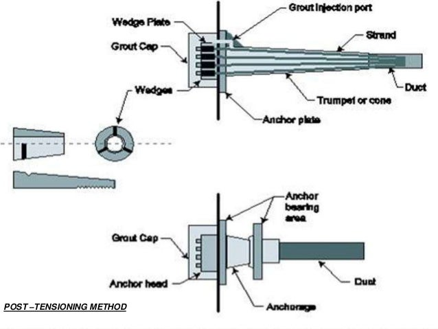 Communication on this topic: How to Test the Specific Gravity of , how-to-test-the-specific-gravity-of/