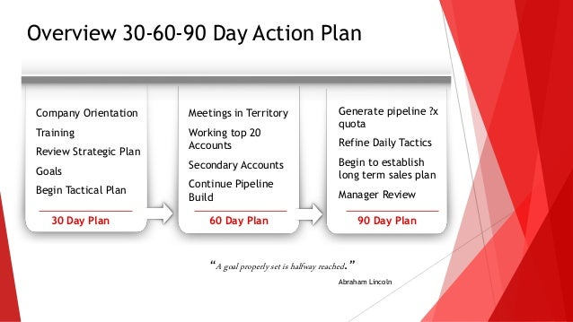 30 60 90 day business plan for sales territory / Don t hesitate to ...