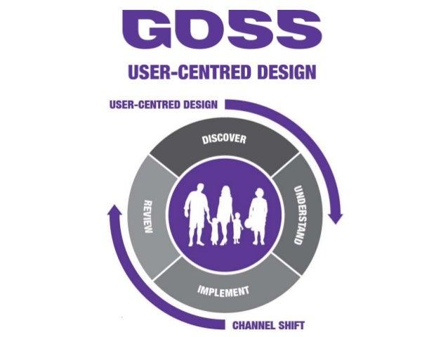 GOSS Interactive user-centred design