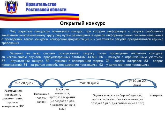 Открытый конкурс дата окончания предоставления документации