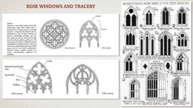 Introduction to gothic architecture for Architecture definition simple