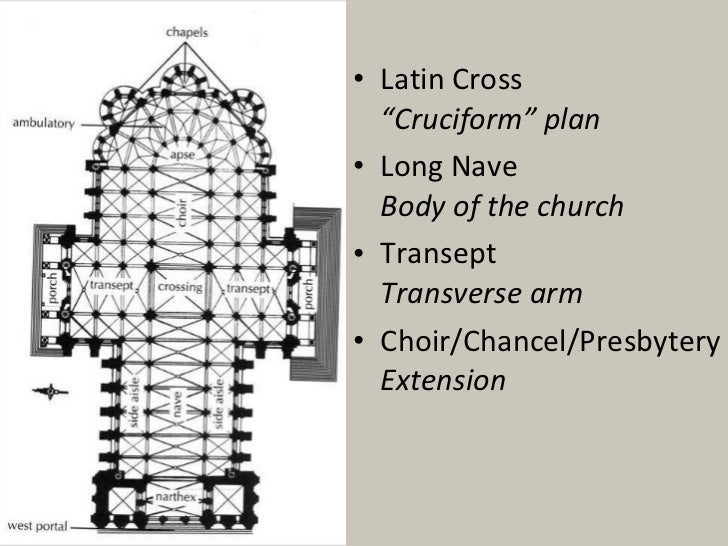 clilstore unit 3762 gothic art gothic cathedrals latin cross floor plan cross home plans ideas picture
