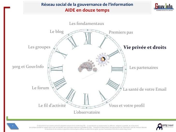 Réseau social de la gouvernance de l'information                                                                   AIDE en...