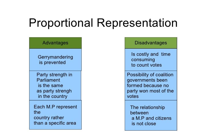 disavantage and avantage of parliamentary system Presidential vs parliamentary there are two main types of political systems, one being a presidential system and the other being a parliamentary system.