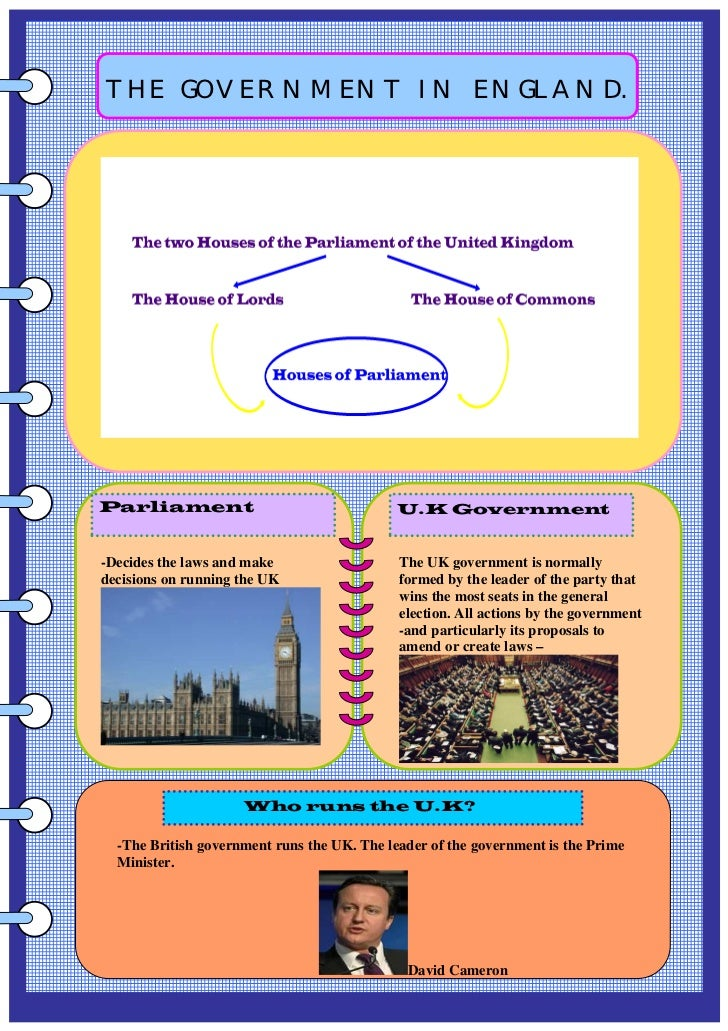 THE GOVERNMENT IN ENGLAND.Parliament                                   U.K Government-Decides the laws and make           ...