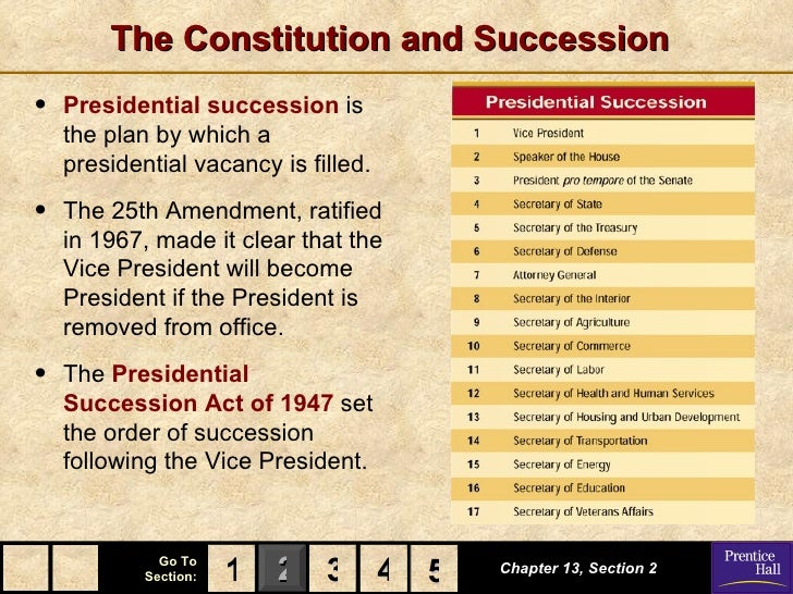 govt ch 13 Magruder's american government c h a p t e r 12 congress in action go to 1 2 3 section: 4 c h a p t e r 12 the federal court system section 1 congress organizes section 2 committees in congress section 3 how a bill becomes a law: the house section 4 the bill in the senate chapter 12 go to 1.