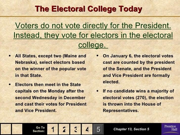 electoral college pros cons essay