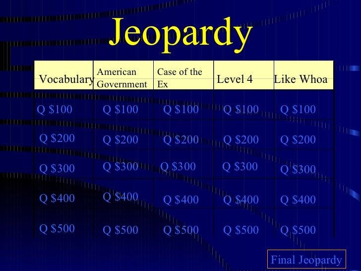 Jeopardy Vocabulary American Government Case of the Ex Level 4 Like Whoa Q $100 Q $200 Q $300 Q $400 Q $500 Q $100 Q $100 ...