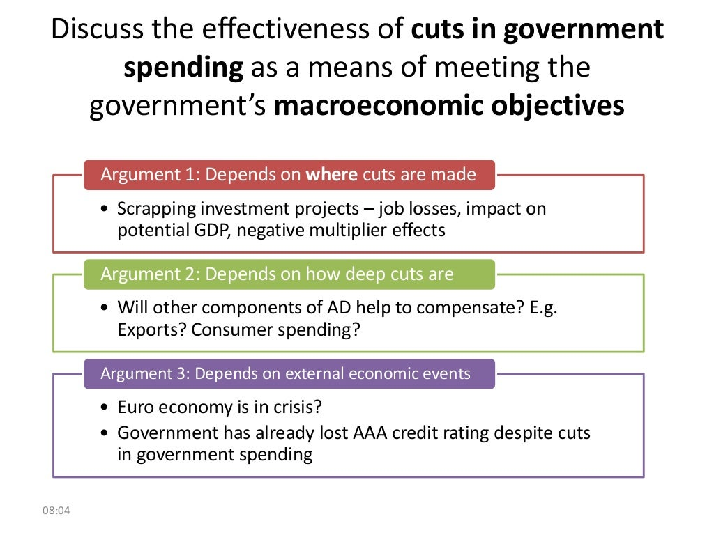 discuss the economic policy conflicts that There are a number of conflicts between economic objectives, therefore making it difficult to achieve some objectives at the same time this leaves governments and.