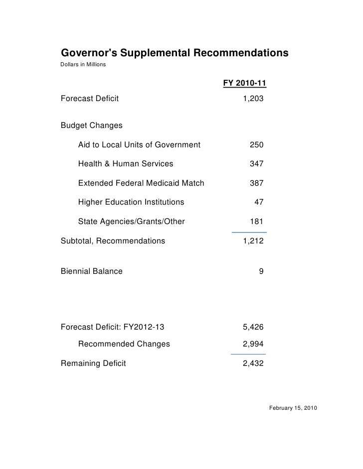 Governors 2010 Supplemental Budget Recommendations
