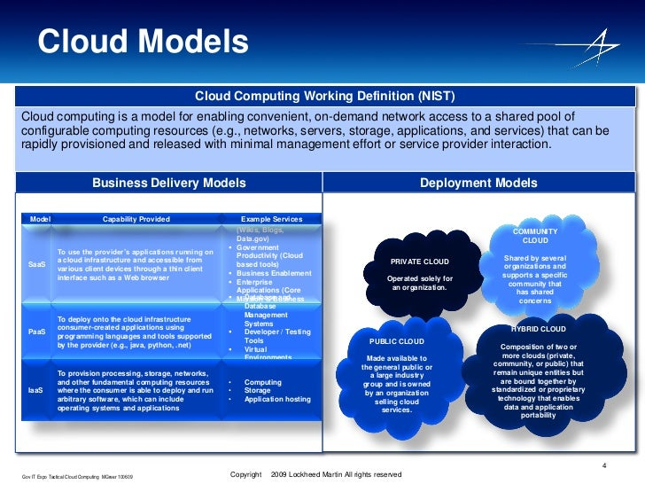 cloud computing models System models for distributed and cloud computing dr sanjay p ahuja, phd 2010-14 fis distinguished professor of computer science school of computing, unf.