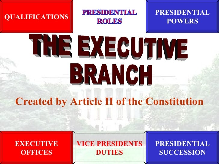 PRESIDENTIAL POWERS EXECUTIVE OFFICES PRESIDENTIAL SUCCESSION QUALIFICATIONS VICE PRESIDENTS DUTIES THE EXECUTIVE BRANCH C...