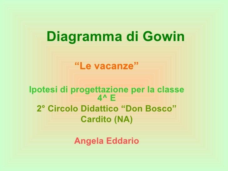 """Diagramma di Gowin """" Le vacanze"""" Ipotesi di progettazione per la classe 4^ E 2° Circolo Didattico """"Don Bosco"""" Cardito (NA)..."""