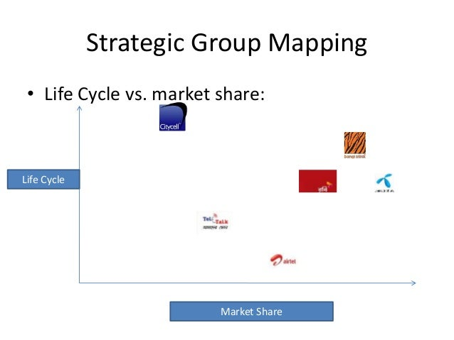 strategic group map of the video console industry Global game console industry as the earliest video console statista provides more than 1 million statistics.